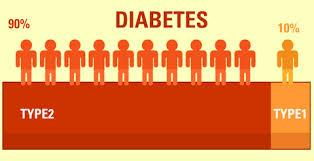 diabetes destroyer3